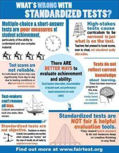 Standardized testing meme