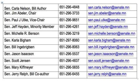 Senate call and email numbers for SF 36060