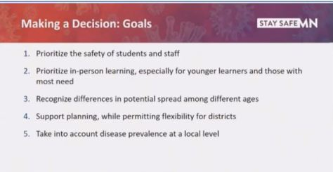 MN Safe Schools Plan #1A