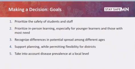 MN Safe Schools Plan #1A