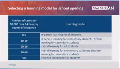 MN Safe Schools Plan #4A