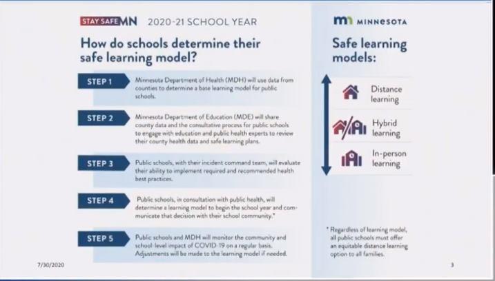 MN Schools #7